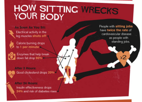 sitting-down-is-killing-you-infographic